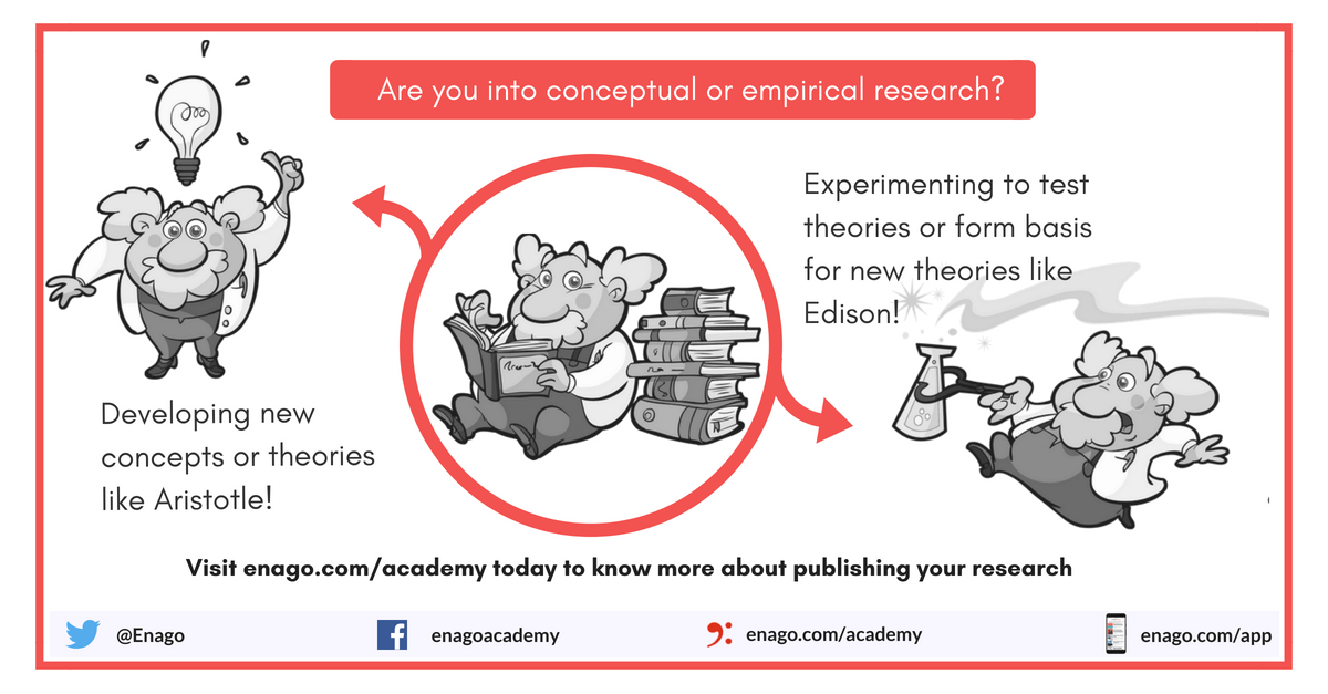 Conceptual vs. Empirical Research