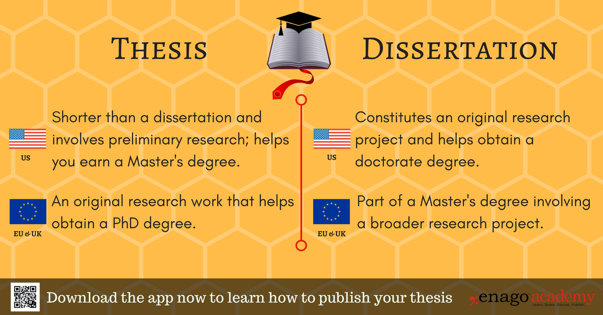 What is a thesis and dissertation