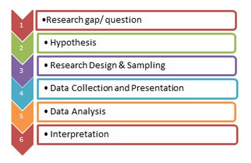 research-graph