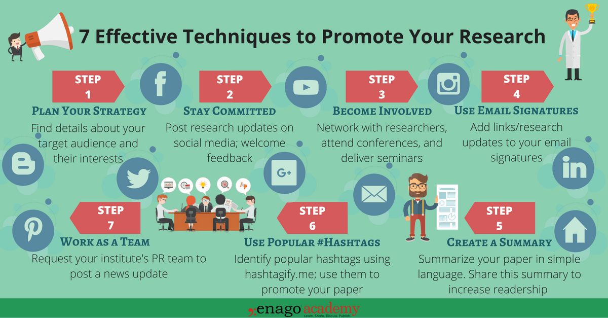 7-effective-techniques-to-promote-your-research