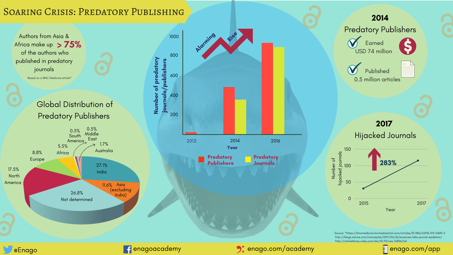 predatory_journals_final
