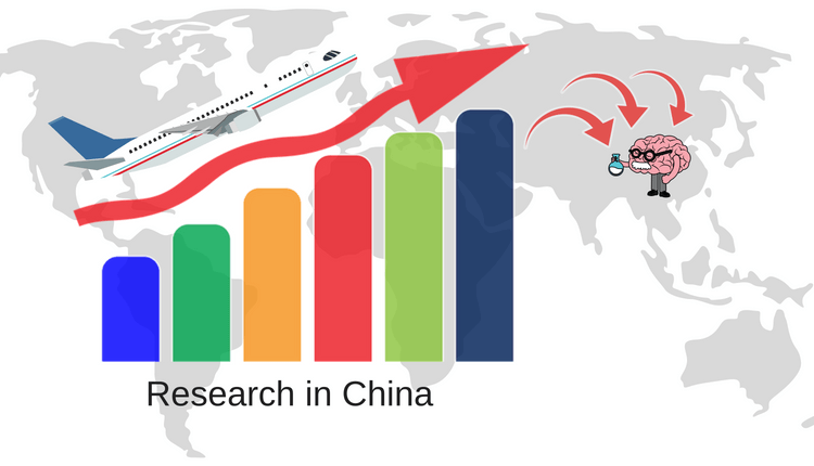 China's recent policies on foreign researchers