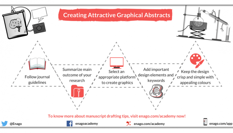 GraphicalAbstracts