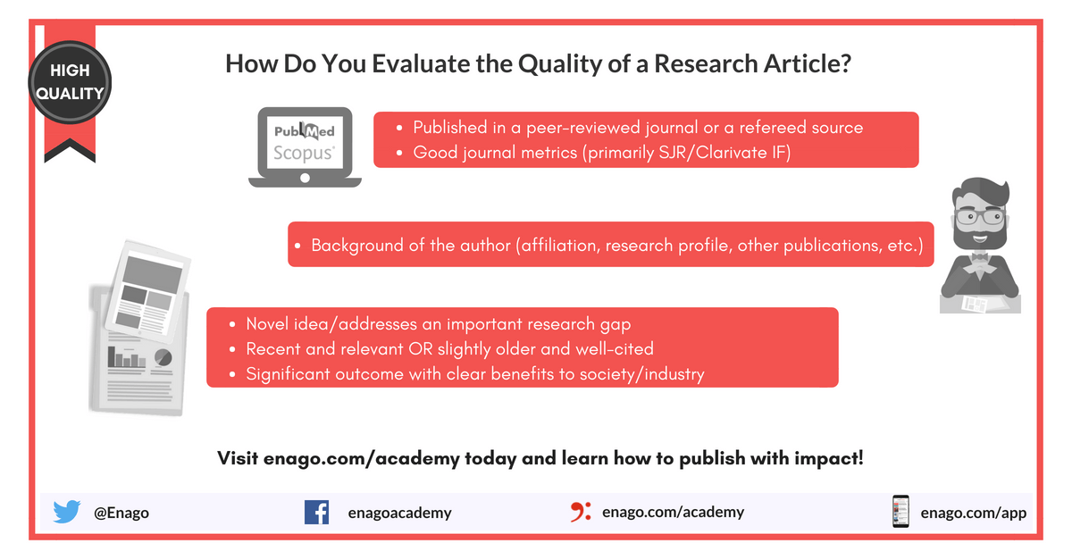 Research Article Quality
