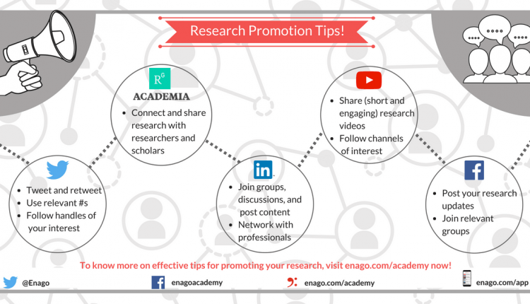 ResearchPromotion