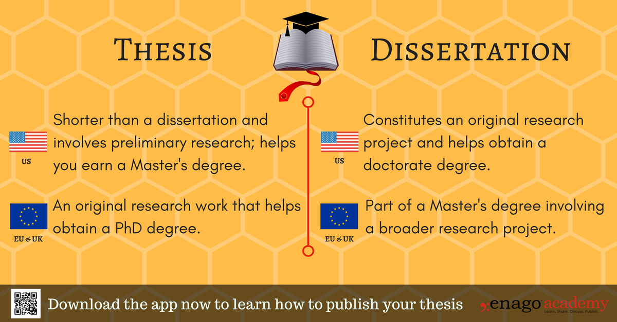 Dissertation or thesis format of term paper outline